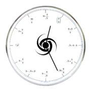 ceasul matematicianului de 9