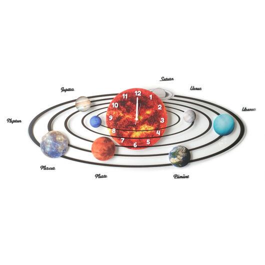 Sistemul solar ceas perete